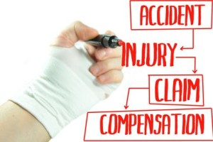 How to Protect your Rights in a Personal Injury Lawsuit